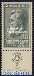 Zionist congress 1v