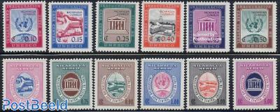 UNESCO 12v